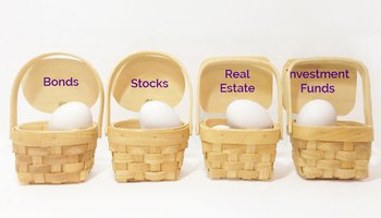 Why Diversification Is Essential For Making Your Portfolio Profitable